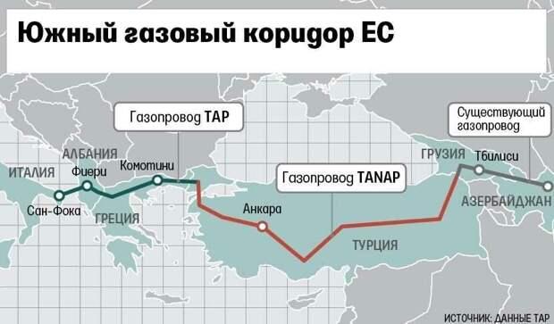СП-2 1.08: Фортуна пошла!! Проблемы решены? Очень Хитрый план Газпрома. Компрессорная станция в Сербии готова на 87%