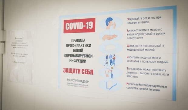 Врегионах «тюменской матрёшки» выявлено 223 новых пациентов сCOVID-19