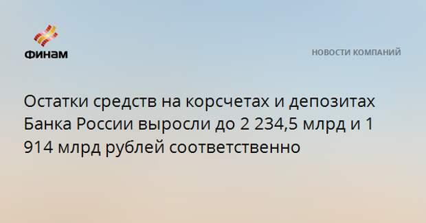 Остатки средств на корсчетах и депозитах Банка России выросли до 2 234,5 млрд и 1 914 млрд рублей соответственно