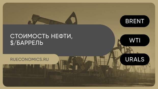 Отчет ОПЕК поддержал котировки нефти