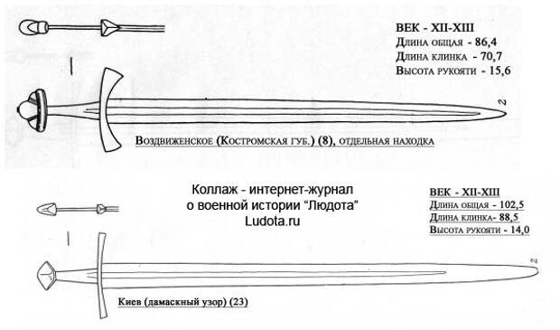 мечи Древней Руси