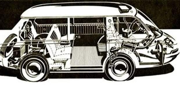 Кузов авто, история, ссср, факты