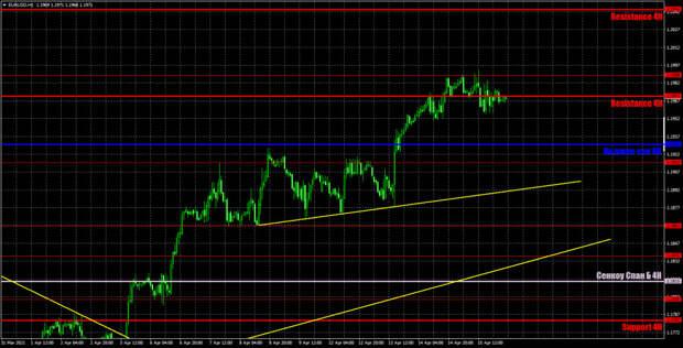 Прогноз и торговые сигналы по EUR/USD на 16 апреля. Детальный разбор вчерашних рекомендаций и движения пары в течение дня.