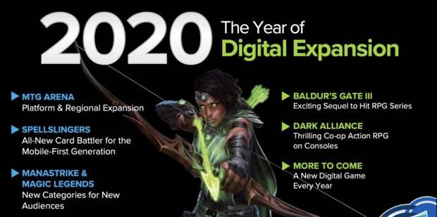 Baldur's Gate III выйдет в раннем доступе в 2020 году