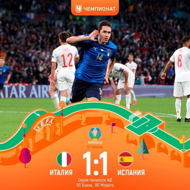 Италия в финале!