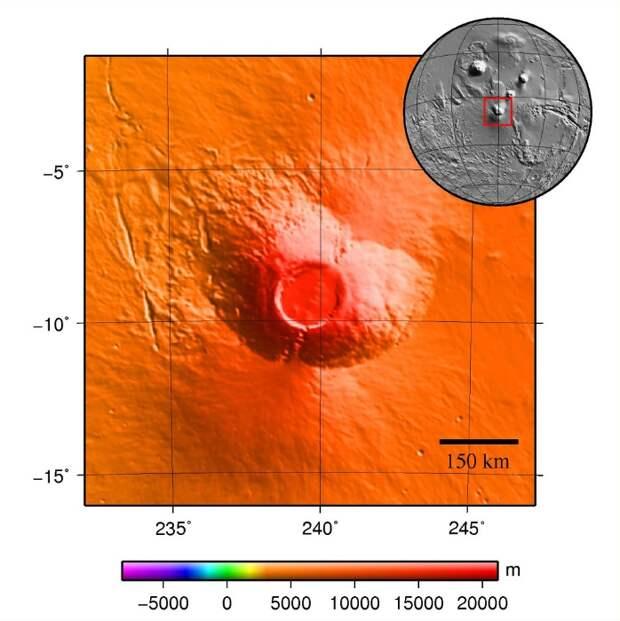 Марс, Нибиру, Вулкан, Конспирология