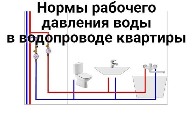 Нормы рабочего давления воды в водопроводе квартиры