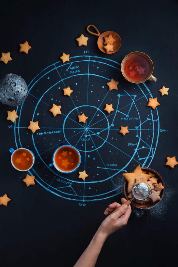 Гороскоп на 22 апреля для каждого знака зодиака...