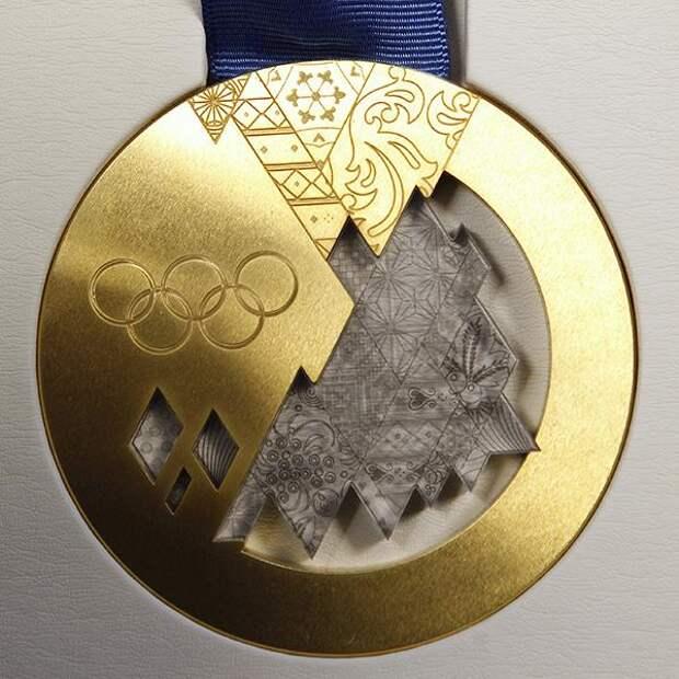 Цена олимпийского золота