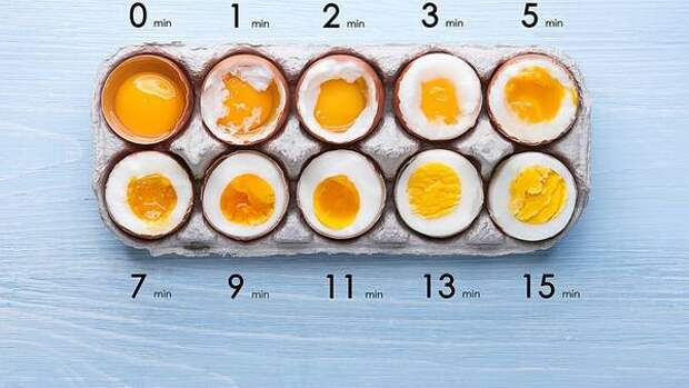 Как правильно варить гречку, рис и яйца. Простая инструкция