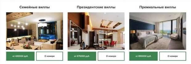 Шокирующие цены Крыма