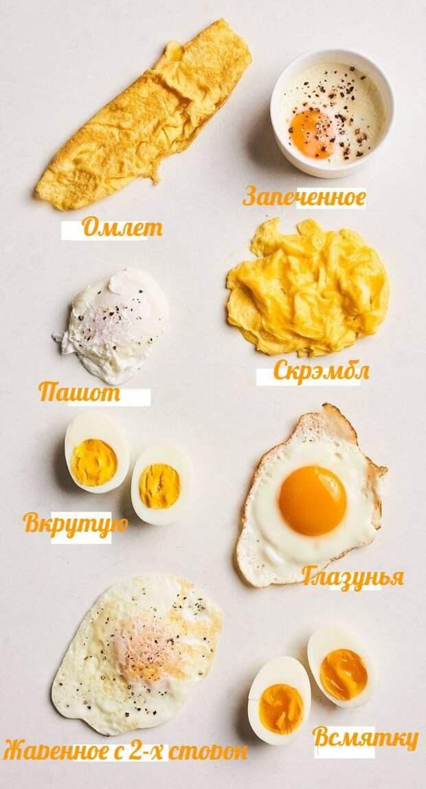 Новый способ приготовить яйца