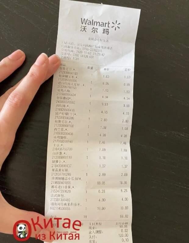 Какие продукты можно купить в разных странах мира на 1 000 рублей...