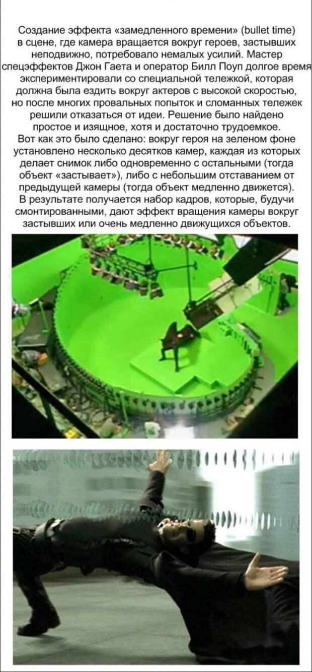 «Матрица»: как создавался культовый фильм. ( видео)