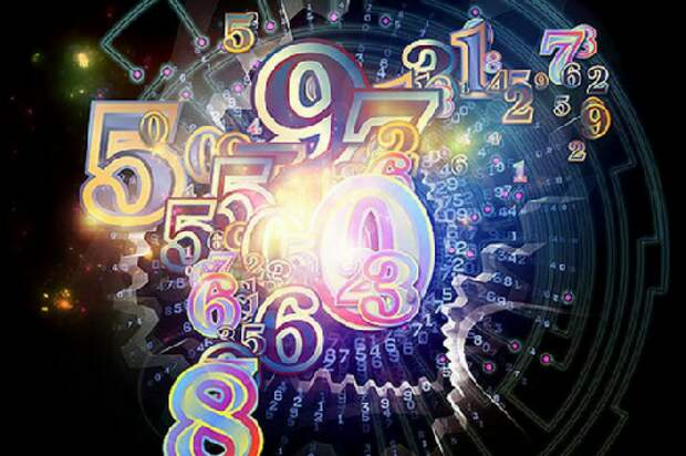 Теории чисел, мистический характер чисел