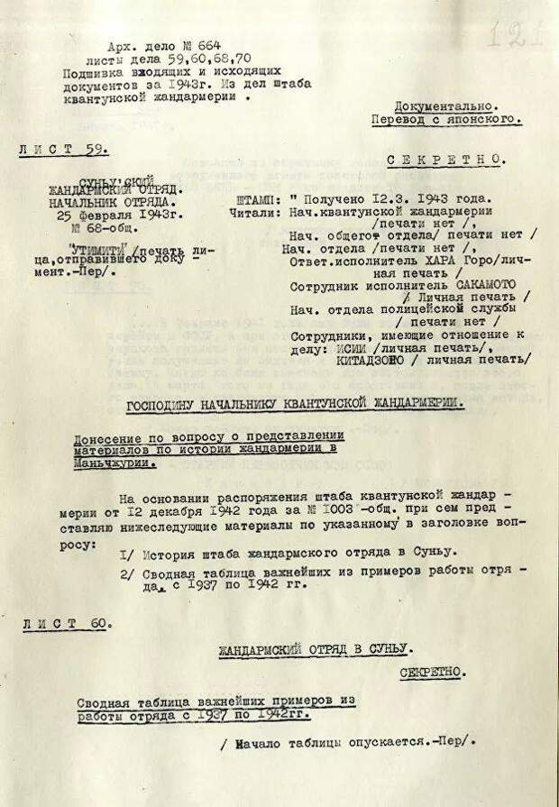 ФСБ рассекретила документы о подготовке Японии к войне против Советского Союза
