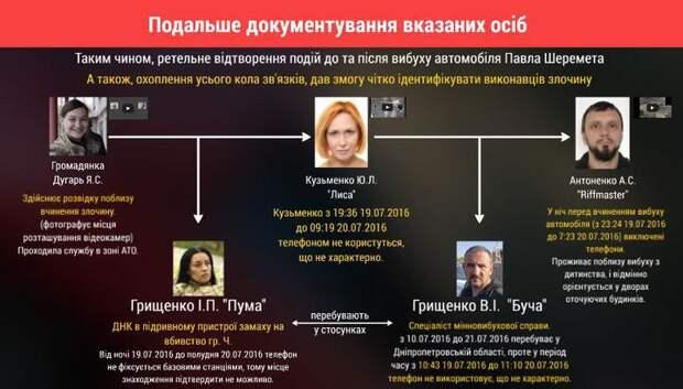 Дойче Велле сообщает, что Лукашенко планировал убийство Павла Шеремета