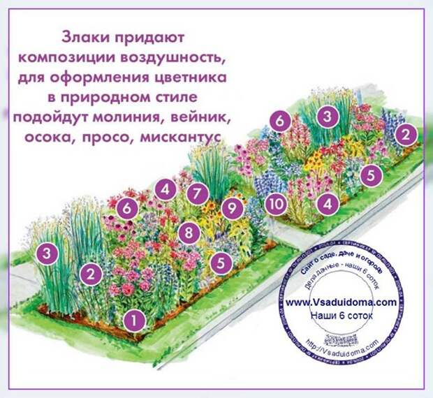 Рабатка своими руками — пример оформления и посадки цветов