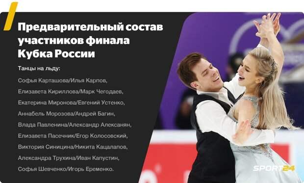 Звезды русской фигурки внезапно заболели: что происходит?