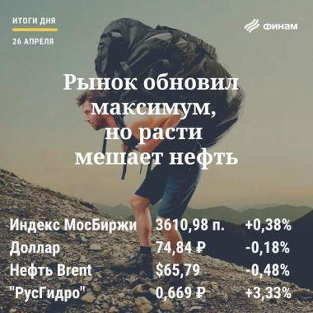 Итоги понедельника, 26 апреля: Снижение геополитической напряженности поддержало рост российского рынка