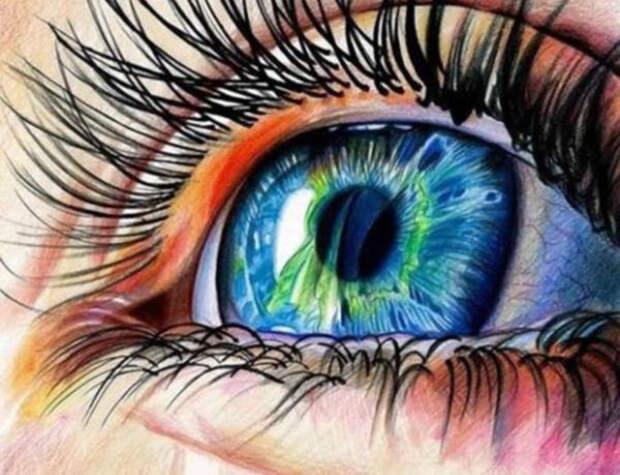 iridologiya