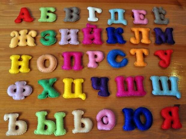 Как первая буква в имени влияет на характер и судьбу человека