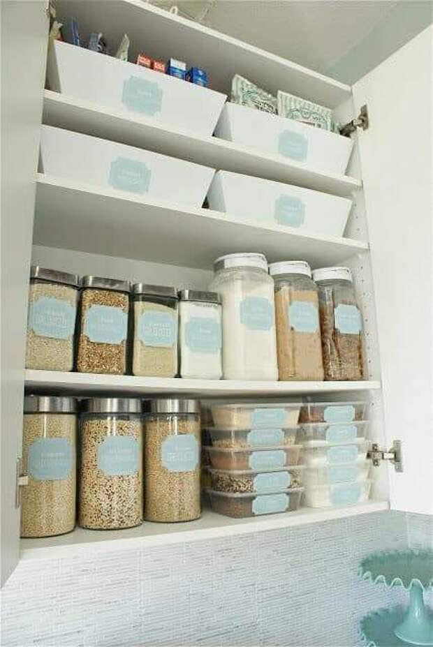 Организация хранения на кухне: 10 практичных идей для вашего комфорта