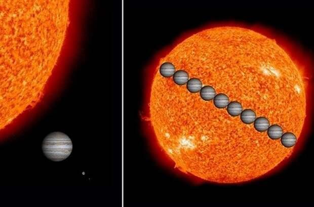 Солнце, Юпитер, Земля и Луна.