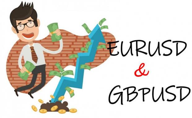 Учимся и анализируем, торговый план для начинающих трейдеров EURUSD и GBPUSD 14.09.21