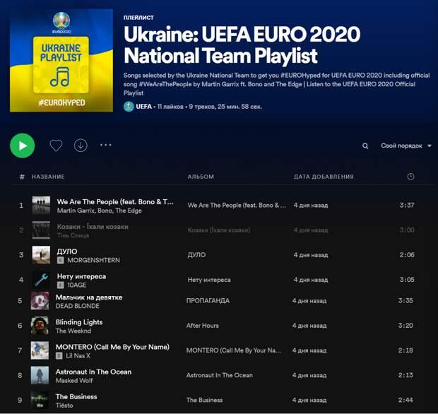 Игроки сборной Украины включили Моргенштерна и Dead Blonde в плейлист команды на Евро