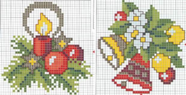 Схемы и идеи рождественских мотивов в вышивке крестиком