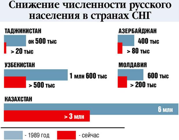 Антисоветизм в Казахстане – рука об руку русофобией: по украинскому сценарию?