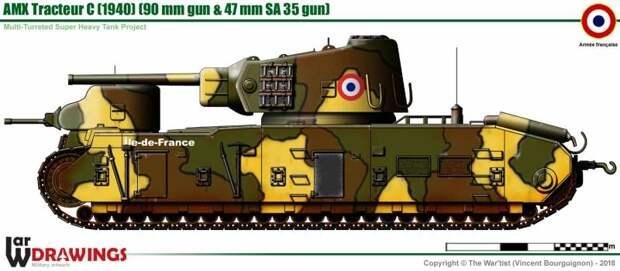 Сверхтяжелые танки Франции: межвоенный провал