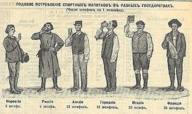 Депутаты против газировки