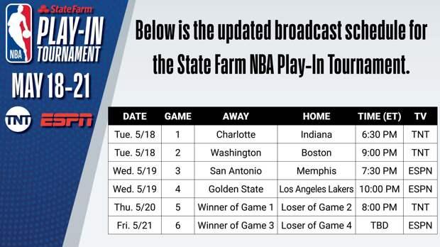 В плей-ин Западной конференции «Лейкерс» встретятся с «Голден Стэйт», «Мемфис» сыграет с «Сан-Антонио»