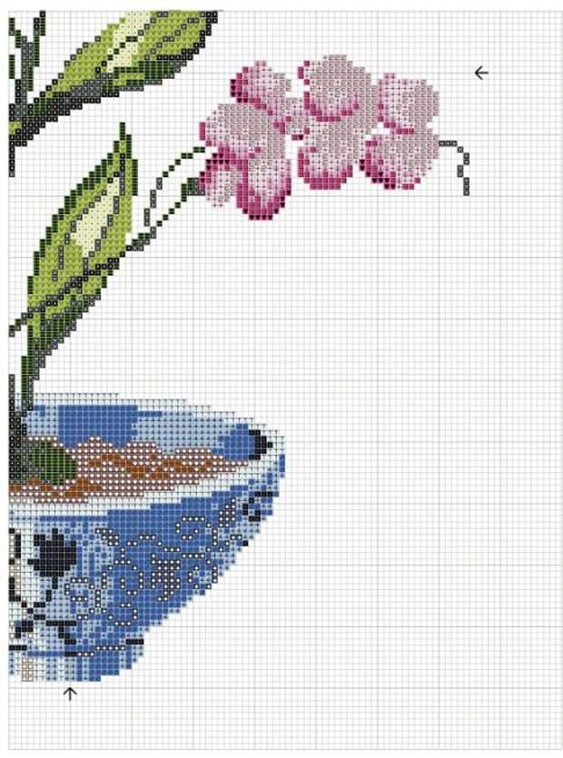 ВЫШИВАЙКА. Орхидея