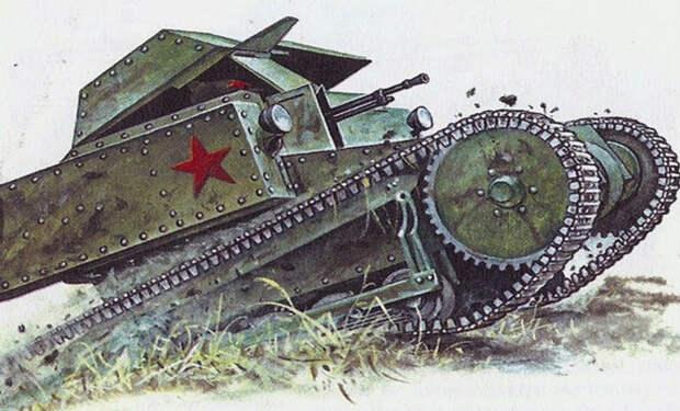 Советское оружие, которое на самом деле придумали на Западе