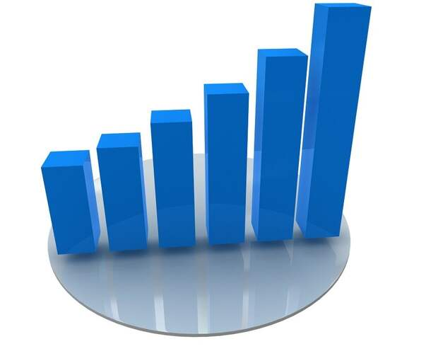 Удмуртия вошла в топ-10 рейтинга фундаментальной эффективности регионального бизнеса