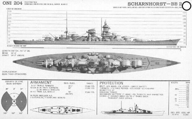 Операция «Ультра», или История о том, как поляки с британцами «Энигму» взломали. Части 1-3