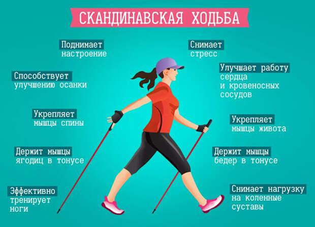 Почему ходьба может быть лучшей тренировкой для вашего здоровья