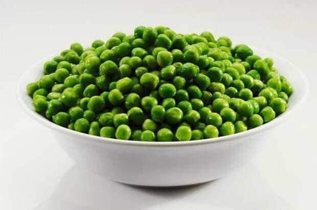 6. Зеленый горошек как отличить хороший продукт, магазины, некачественный товар, подделка, полезные советы, продукты