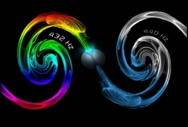 Частота вибраций Космоса, Земли, Человека и Звука
