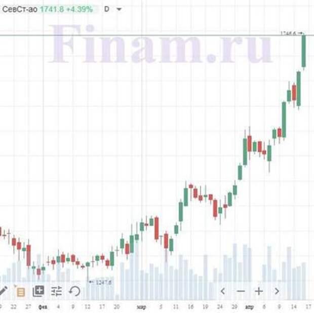 """Коронавирус и финансовые рынки 16 апреля: """"Вирус понимает только язык решительных действий"""""""