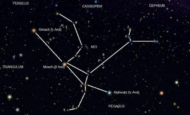 Галактика Андромеды приблизилась к Земле: явление бывает раз в 150 миллионов лет