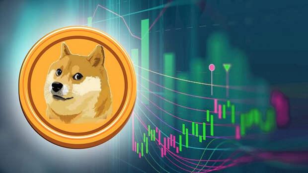 Криптовалюта Dogecoin падает на 35% за сутки