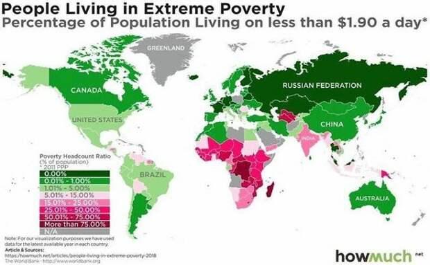 Интересно получается - мы вопим всему миру о своей нищете, а по их подсчётам мы живём очень неплохо. Откуда эта привычка ныть?