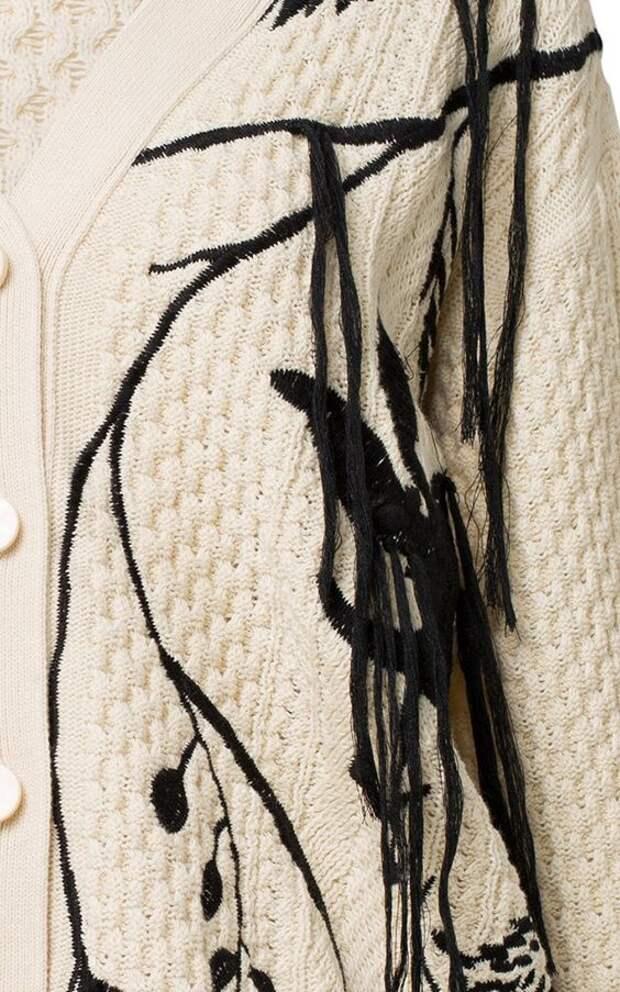 Декор свитера (подборка)