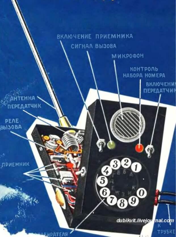Аппарат 1958 года. «Техника-молодежи» №2, 1959г.