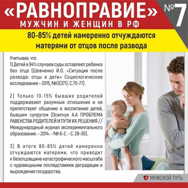 Равноправие мужчин и женщин в РФ