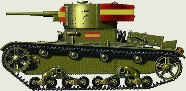 На рисунке - Т-26, захваченный франкистами военная техника, военное, история, много букв, танки, танки СССР, техника, факты
